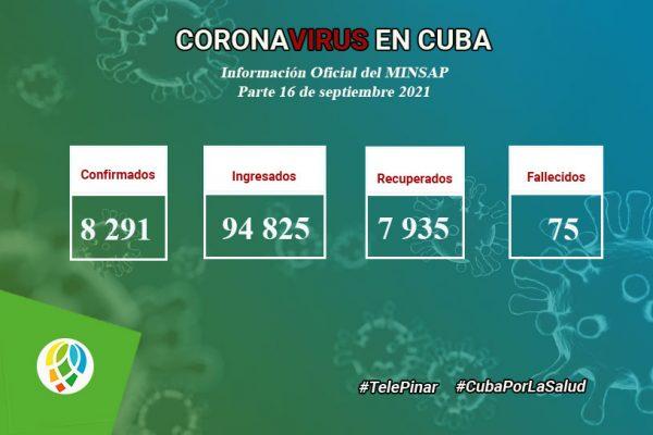 Hoy en Pinar del Río 1 629 casos positivos a la Covid-19 de los 8 291 que se reportan en Cuba