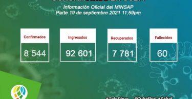 Pinar del Río confirma este lunes 1712 nuevos casos a la Covid-19